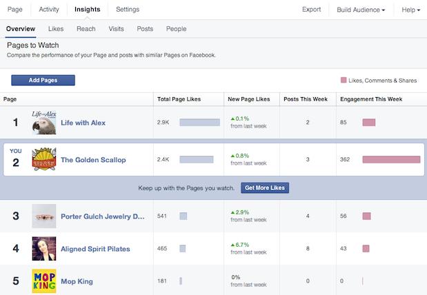 Redesign Facebook Seiten - Seiten im Auge behalten (Quelle Facebook)